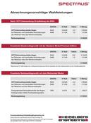Abrechnungsvorschläge Wahlleistungen